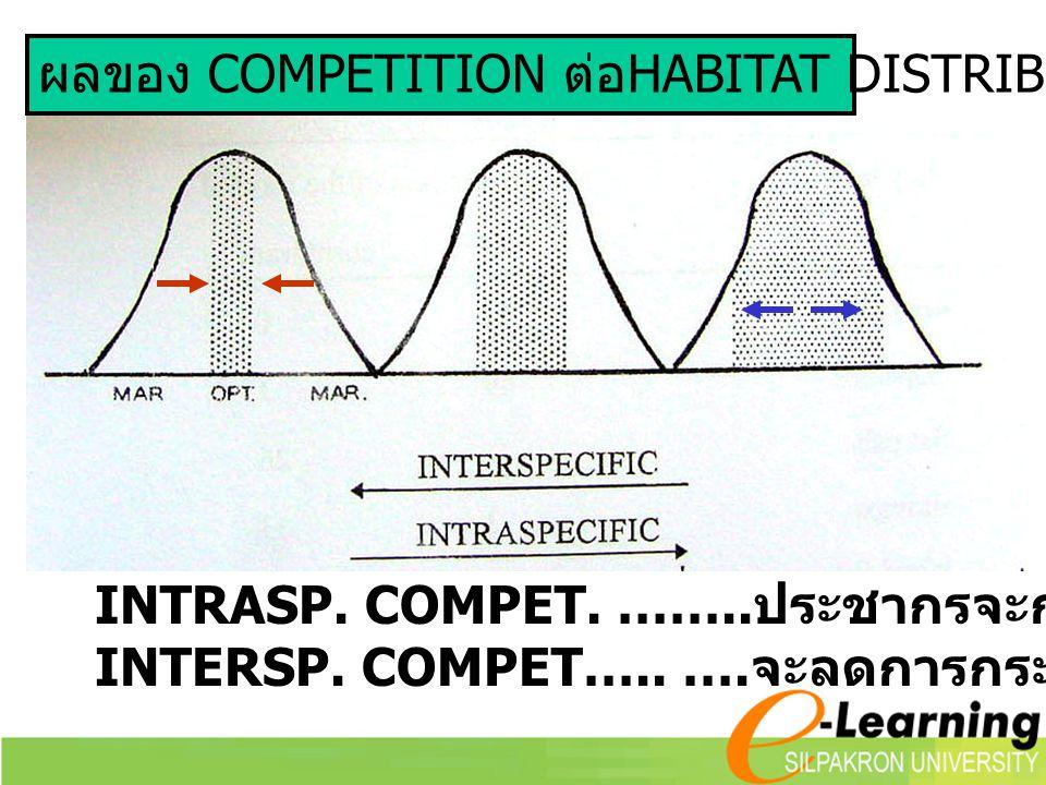 ผลของ COMPETITION ต่อHABITAT DISTRIBUTION