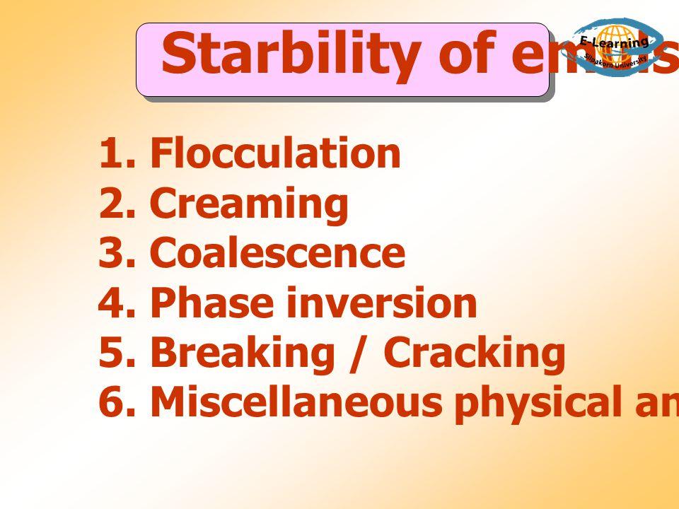 Starbility of emulsions