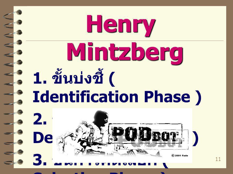Henry Mintzberg 1. ขั้นบ่งชี้ ( Identification Phase )