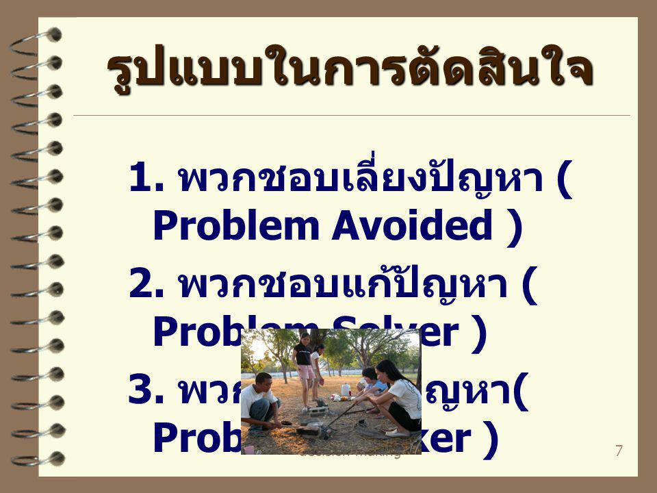 รูปแบบในการตัดสินใจ 1. พวกชอบเลี่ยงปัญหา ( Problem Avoided )