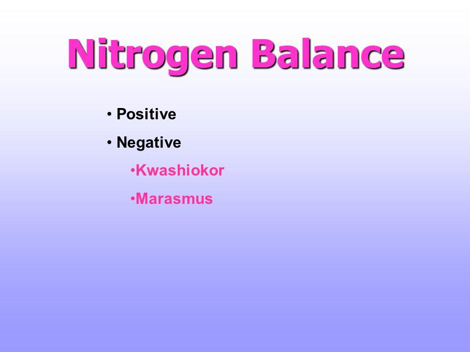 Nitrogen Balance Positive Negative Kwashiokor Marasmus
