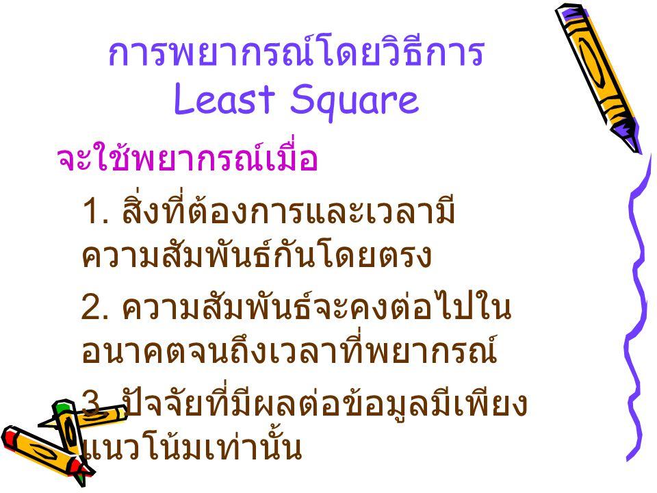 การพยากรณ์โดยวิธีการ Least Square