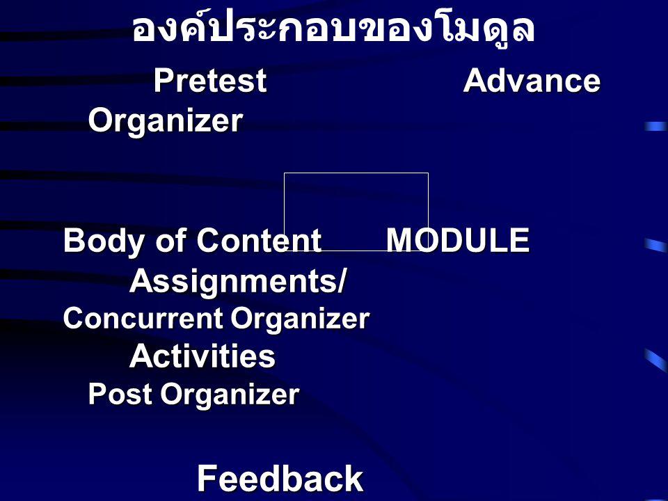 องค์ประกอบของโมดูล Feedback Posttest