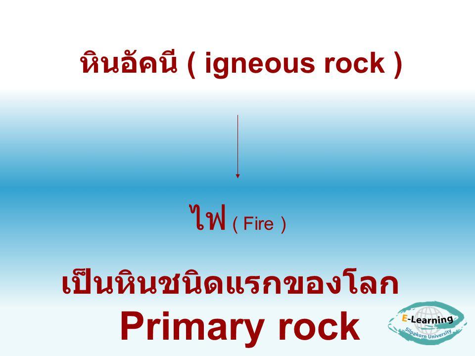 หินอัคนี ( igneous rock )