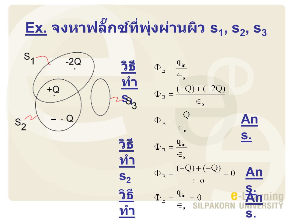 Ex. จงหาฟลั๊กซ์ที่พุ่งผ่านผิว s1, s2, s3