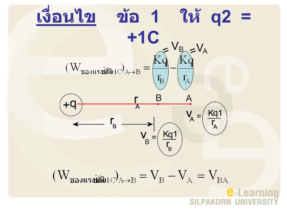เงื่อนไข ข้อ 1 ให้ q2 = +1C VB VA = =