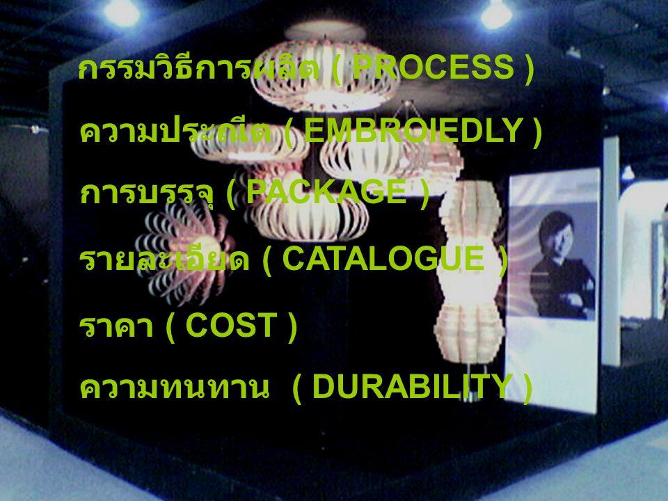กรรมวิธีการผลิต ( PROCESS )