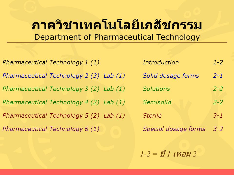ภาควิชาเทคโนโลยีเภสัชกรรม Department of Pharmaceutical Technology