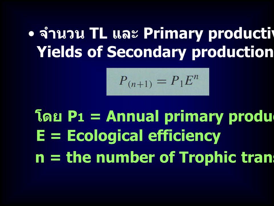 จำนวน TL และ Primary productivity ใช้คาดคะแน
