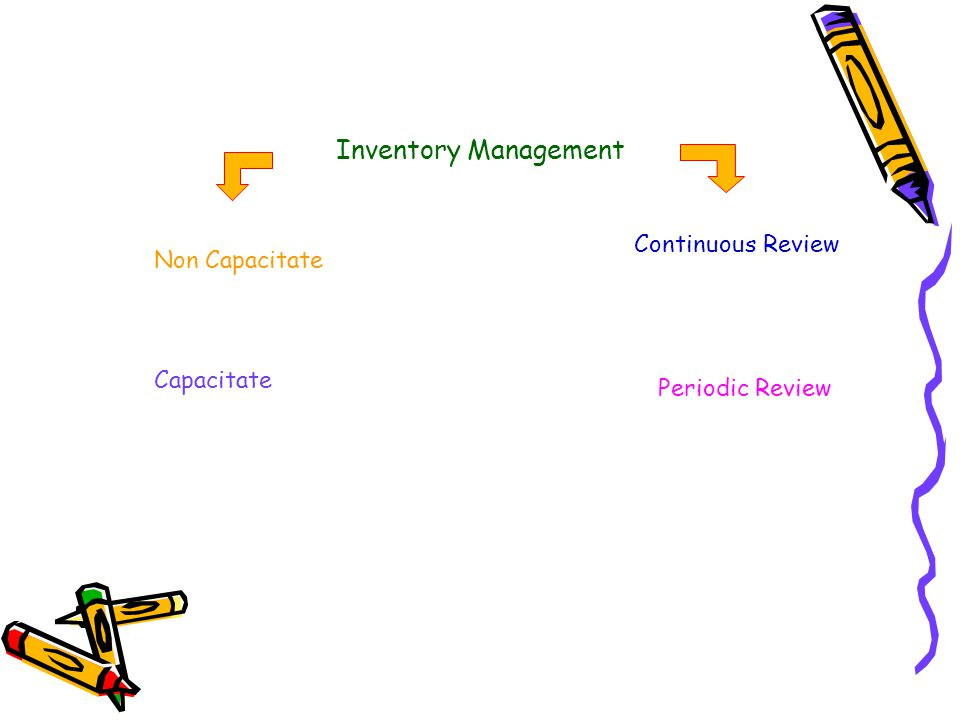 Inventory Management Continuous Review Non Capacitate Capacitate