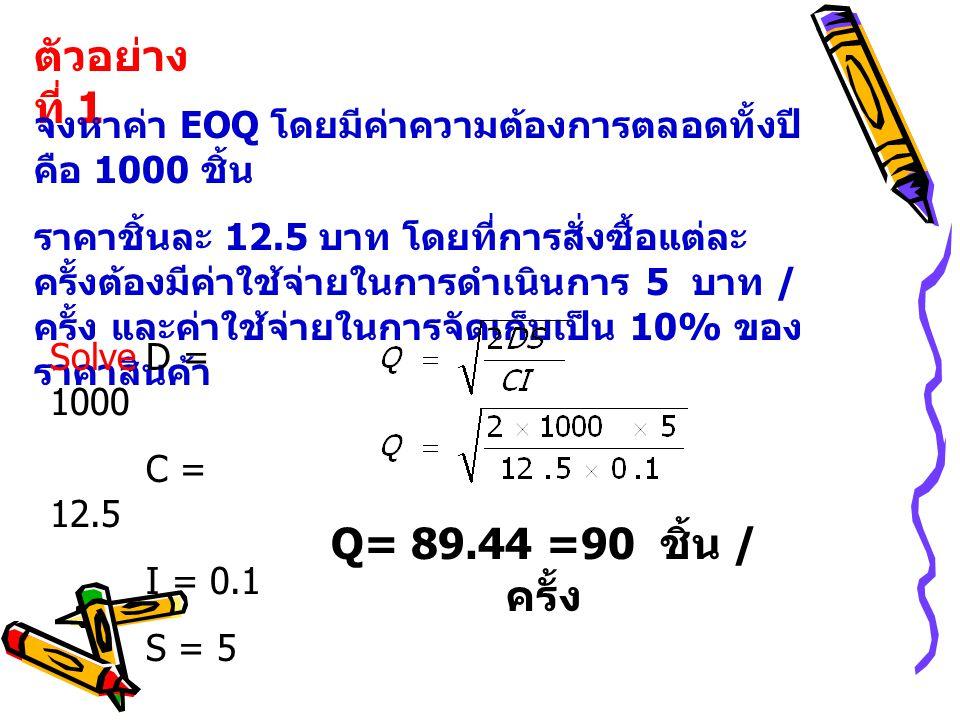 ตัวอย่างที่ 1 Q= 89.44 =90 ชิ้น / ครั้ง