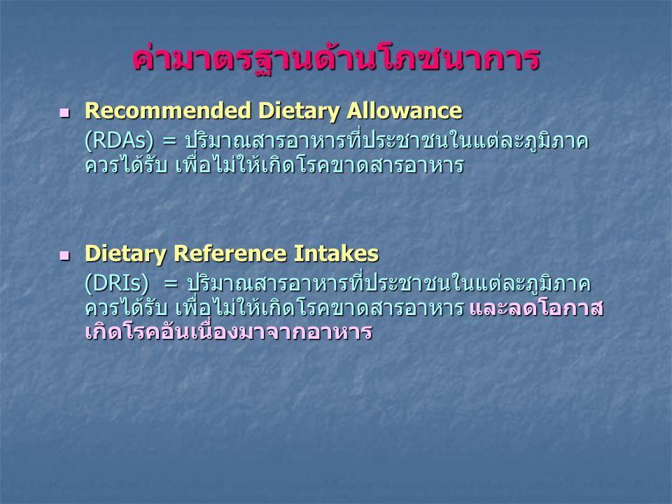 ค่ามาตรฐานด้านโภชนาการ