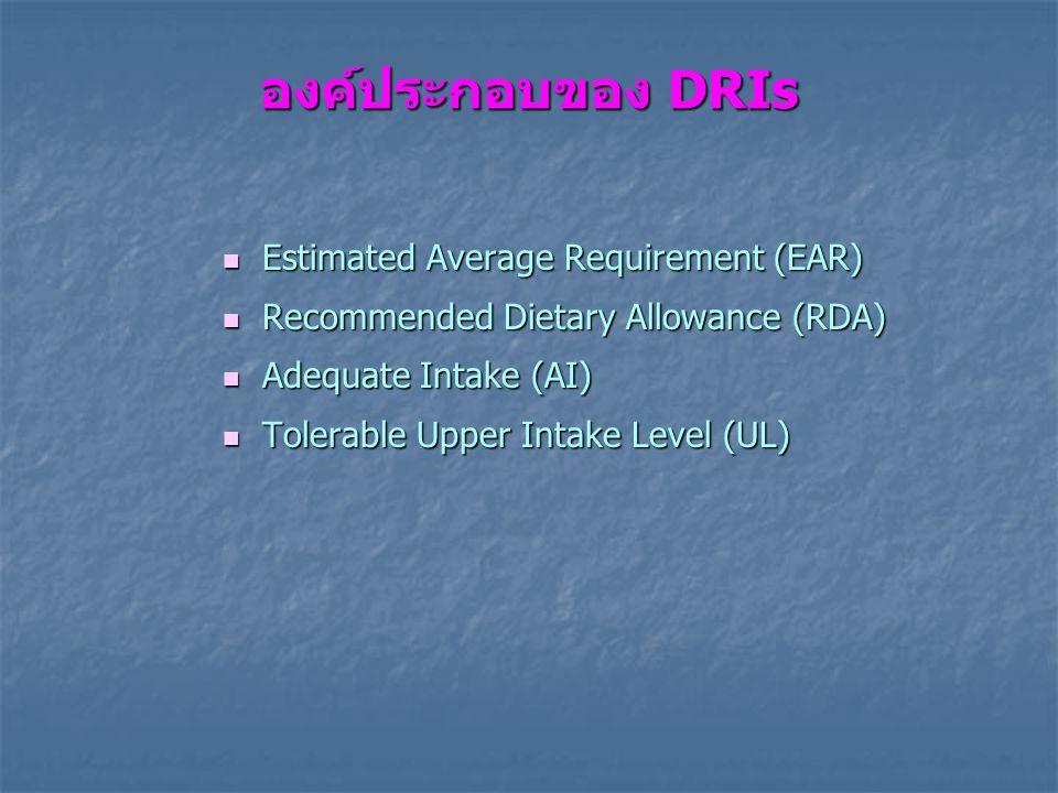 องค์ประกอบของ DRIs Estimated Average Requirement (EAR)