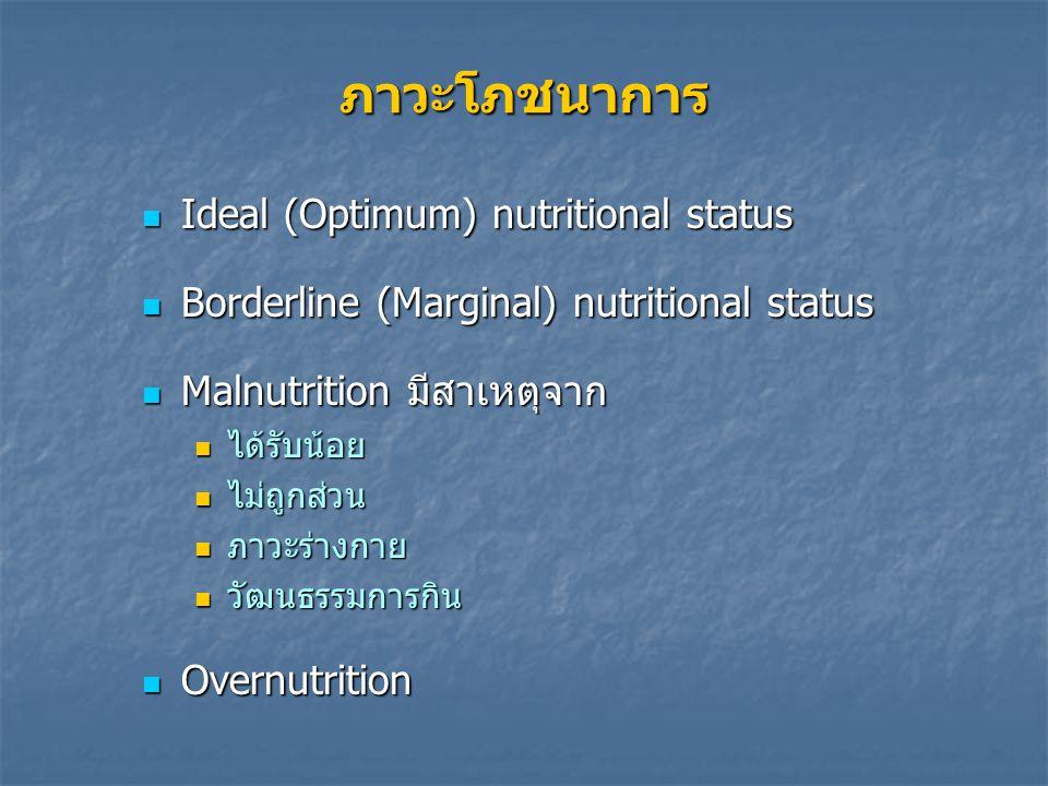 ภาวะโภชนาการ Ideal (Optimum) nutritional status