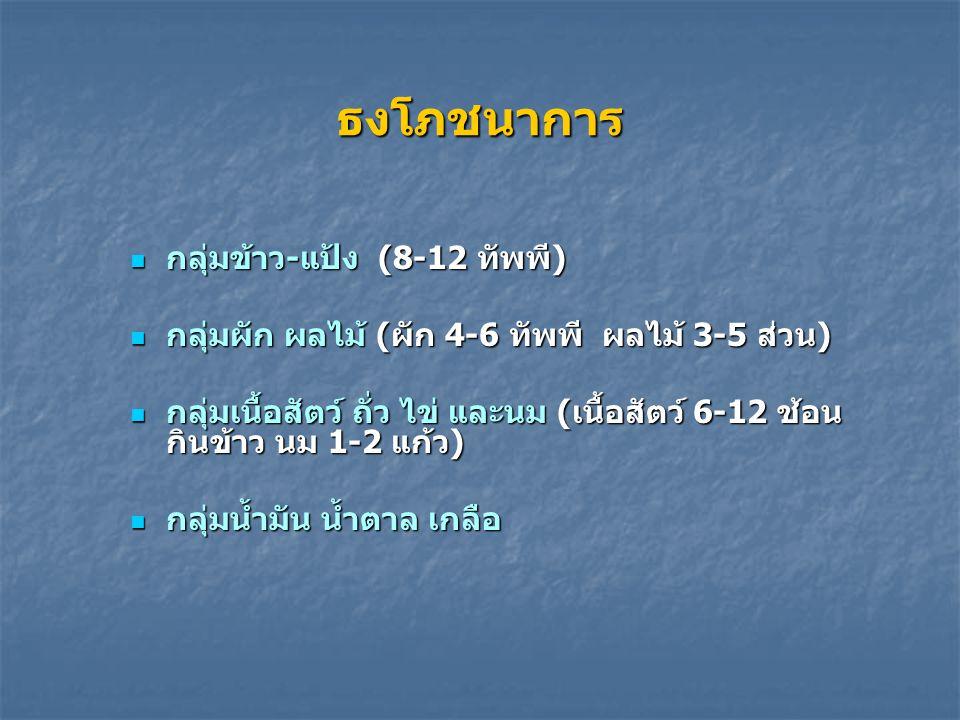 ธงโภชนาการ กลุ่มข้าว-แป้ง (8-12 ทัพพี)