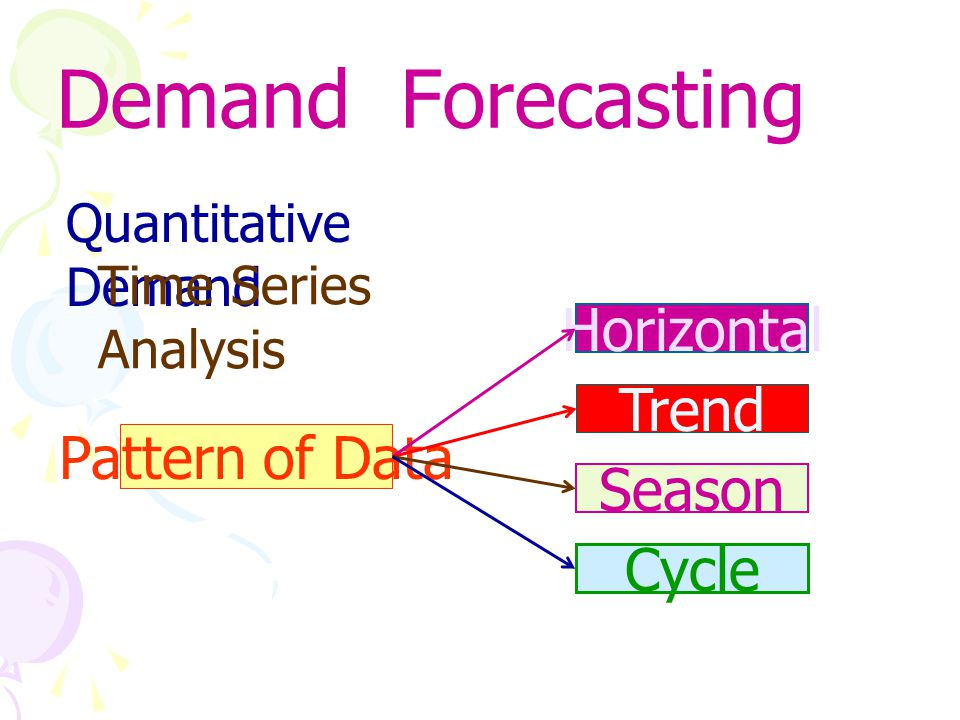 Demand Forecasting Horizontal Trend Pattern of Data Season Cycle