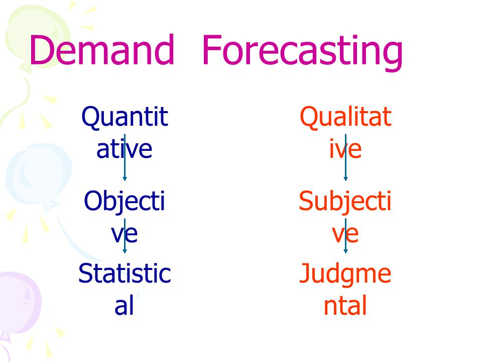 Demand Forecasting Quantitative Qualitative Objective Subjective