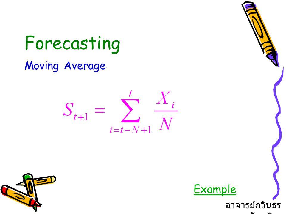 Forecasting Moving Average Example อาจารย์กวินธร สัยเจริญ