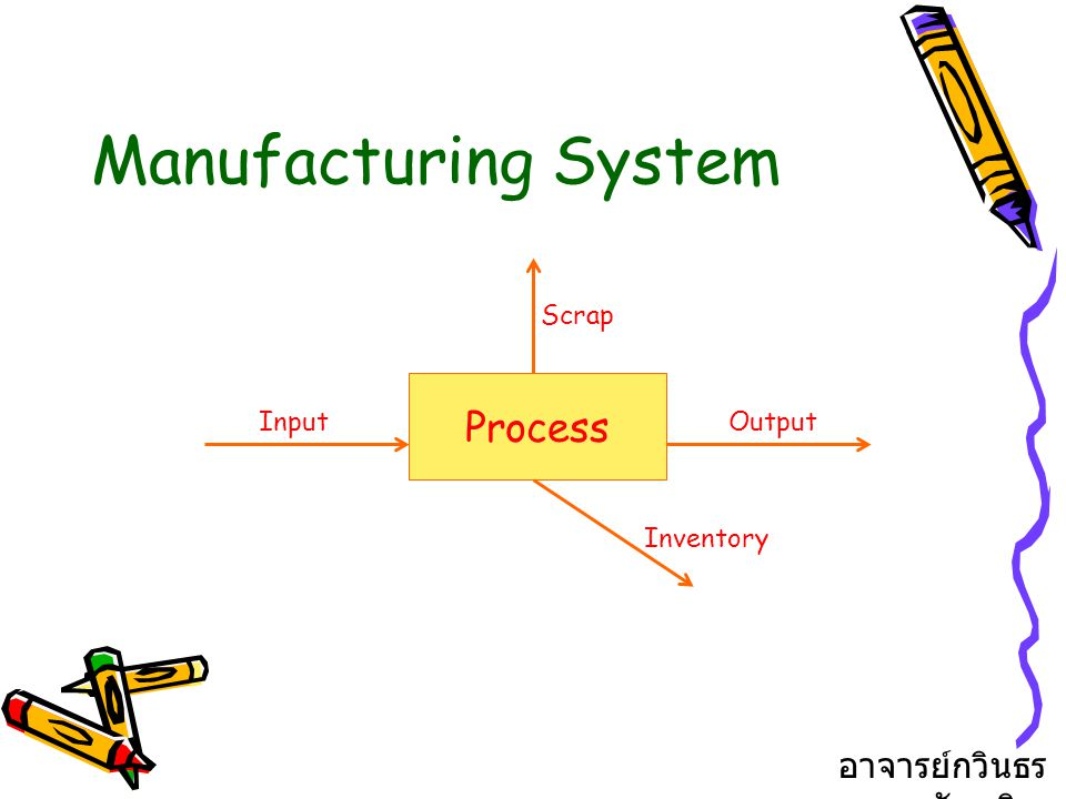 Manufacturing System Process อาจารย์กวินธร สัยเจริญ Scrap Input Output