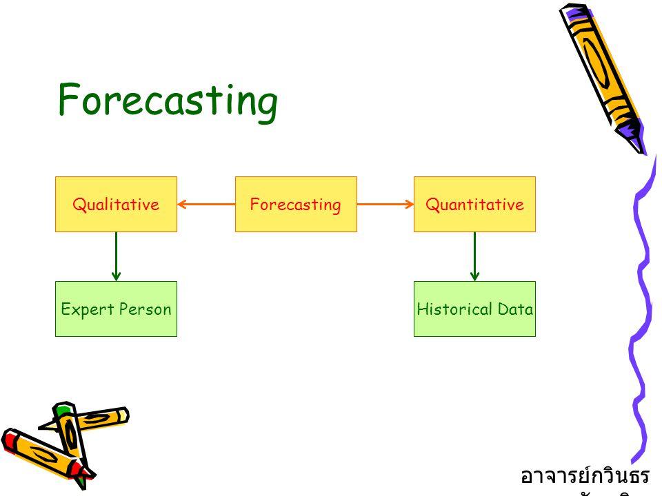 Forecasting อาจารย์กวินธร สัยเจริญ Qualitative Forecasting