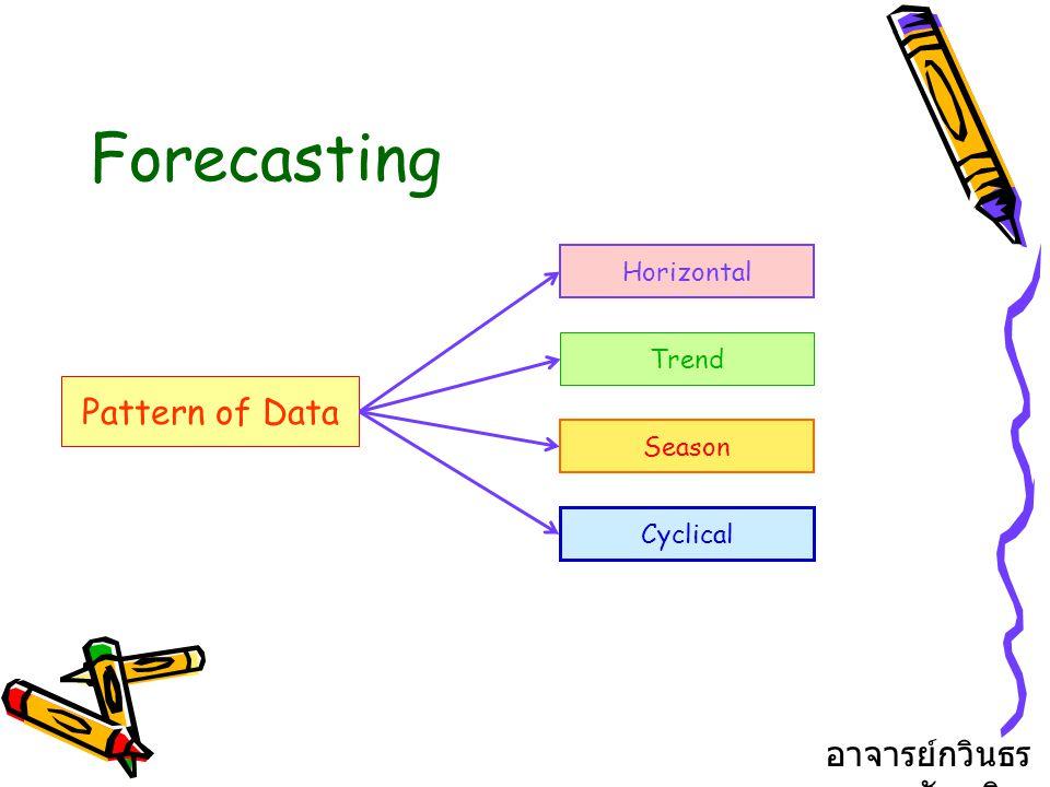 Forecasting Pattern of Data อาจารย์กวินธร สัยเจริญ Horizontal Trend