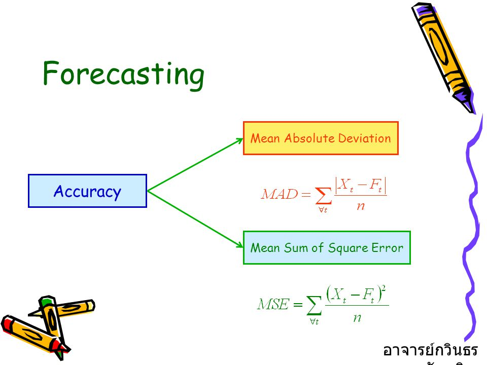Forecasting Accuracy อาจารย์กวินธร สัยเจริญ Mean Absolute Deviation