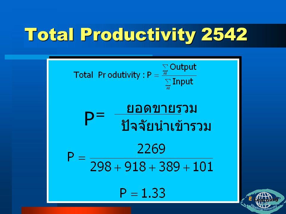 Total Productivity 2542 ยอดขายรวม P = ปัจจัยนำเข้ารวม