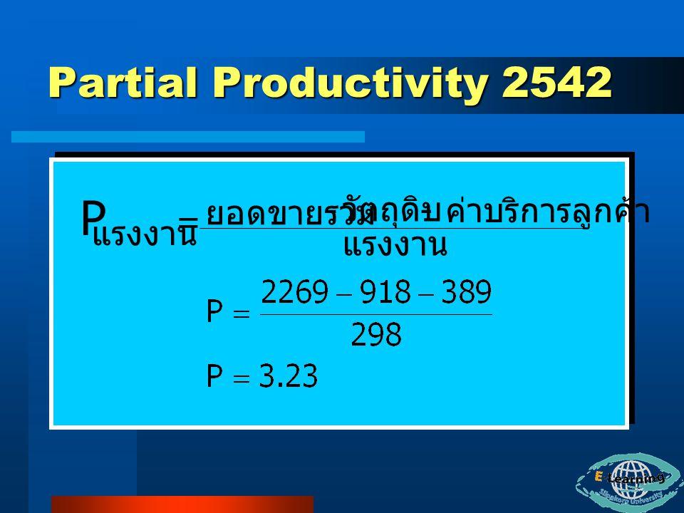 P Partial Productivity 2542 ยอดขายรวม - วัตถุดิบ - ค่าบริการลูกค้า =