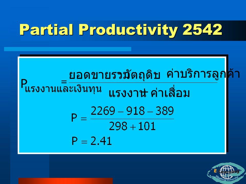 Partial Productivity 2542 ยอดขายรวม - วัตถุดิบ - ค่าบริการลูกค้า P