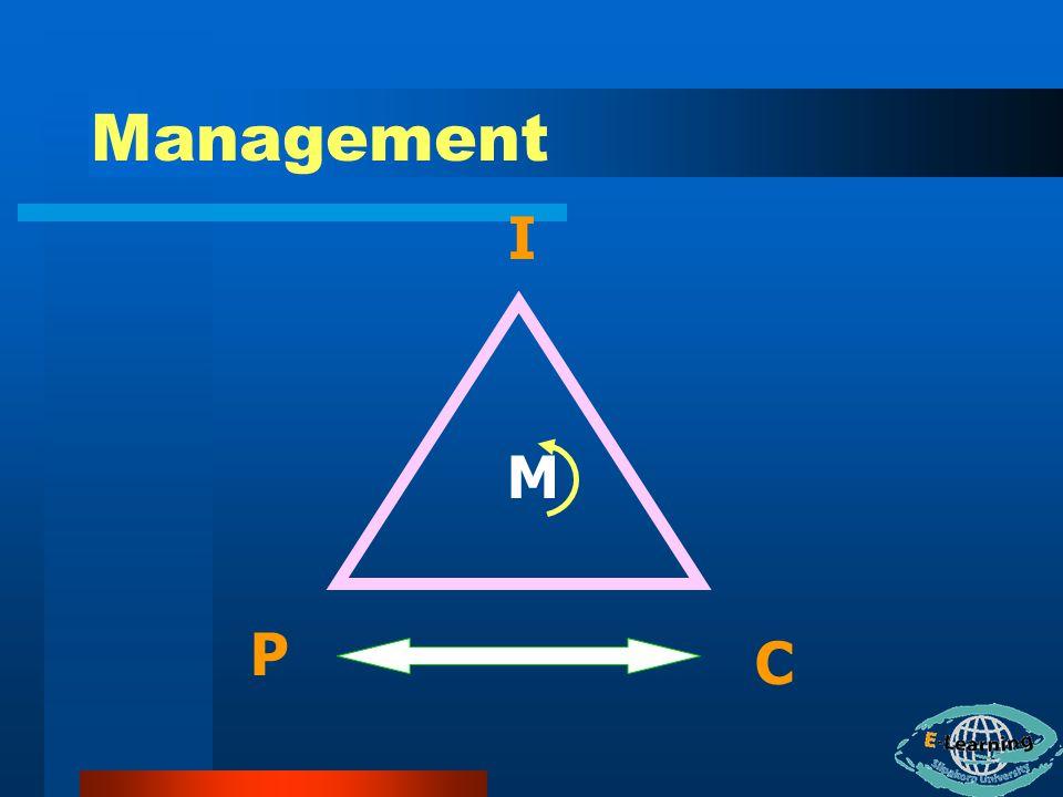 Management I M P C