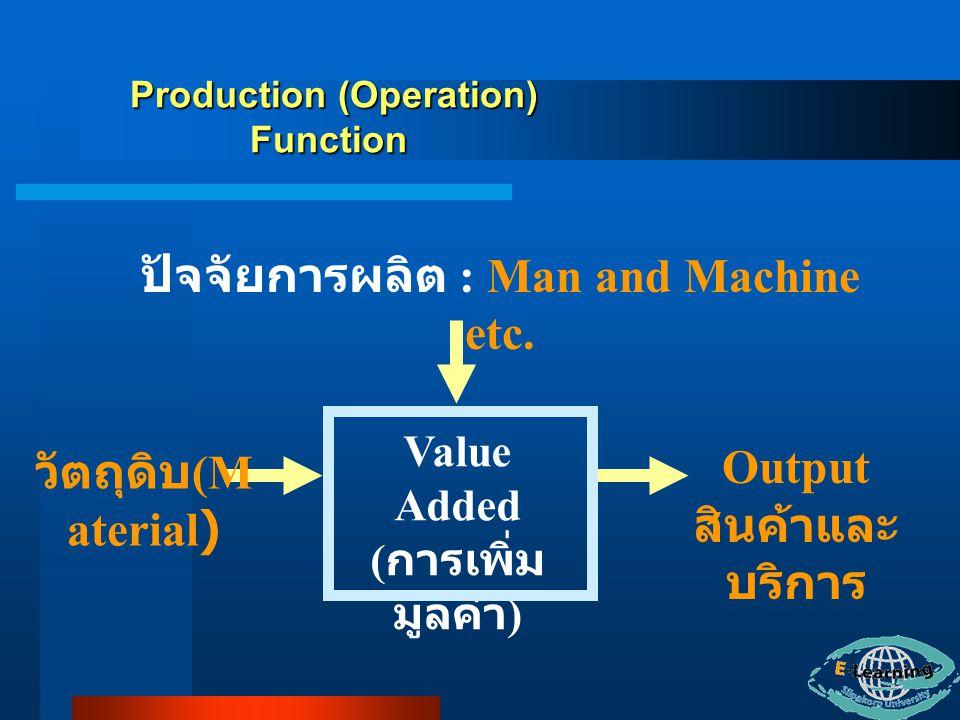 ปัจจัยการผลิต : Man and Machine etc.