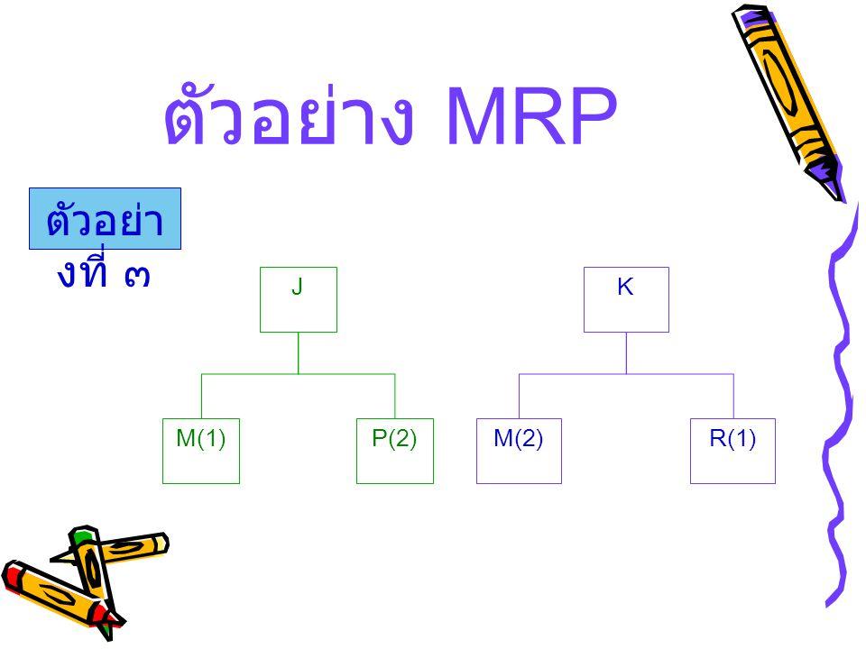 ตัวอย่าง MRP ตัวอย่างที่ ๓ J P(2) M(1) K R(1) M(2)