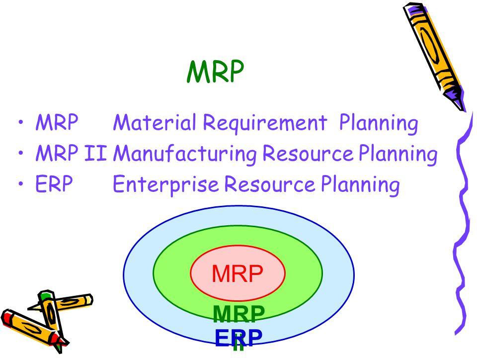 MRP MRP MRP II ERP MRP Material Requirement Planning