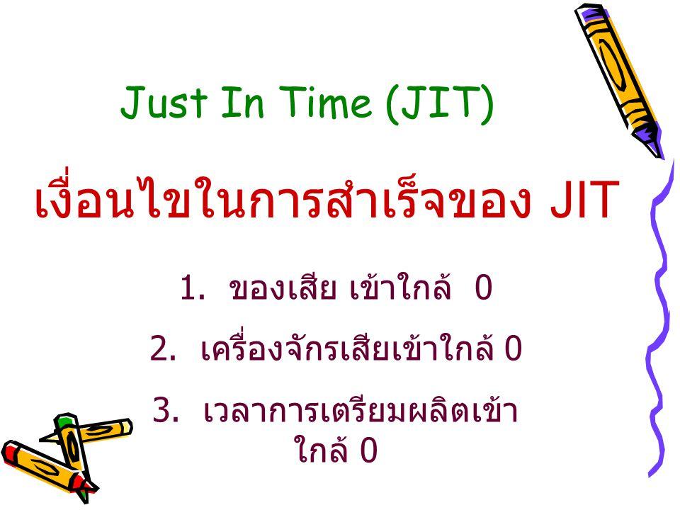 เงื่อนไขในการสำเร็จของ JIT