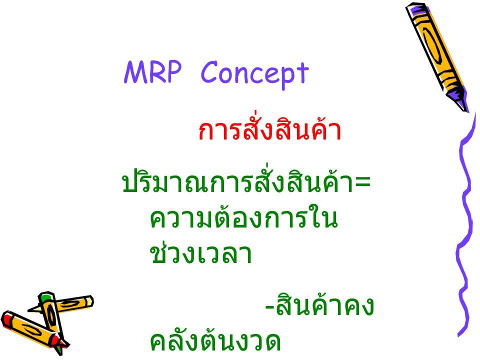 MRP Concept การสั่งสินค้า. ปริมาณการสั่งสินค้า=ความต้องการในช่วงเวลา.