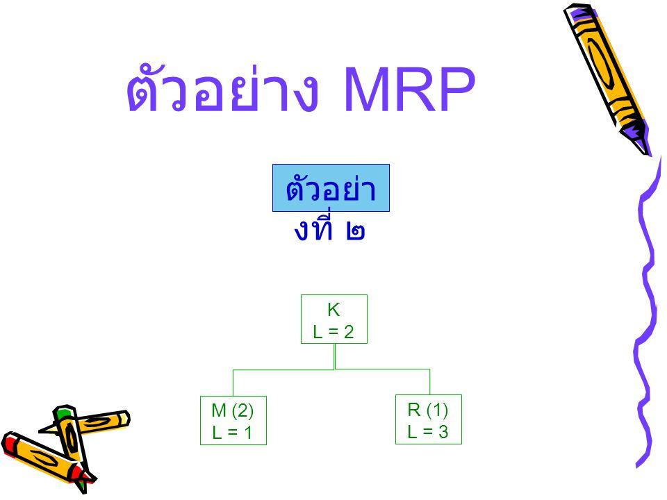 ตัวอย่าง MRP ตัวอย่างที่ ๒ K L = 2 M (2) L = 1 R (1) L = 3