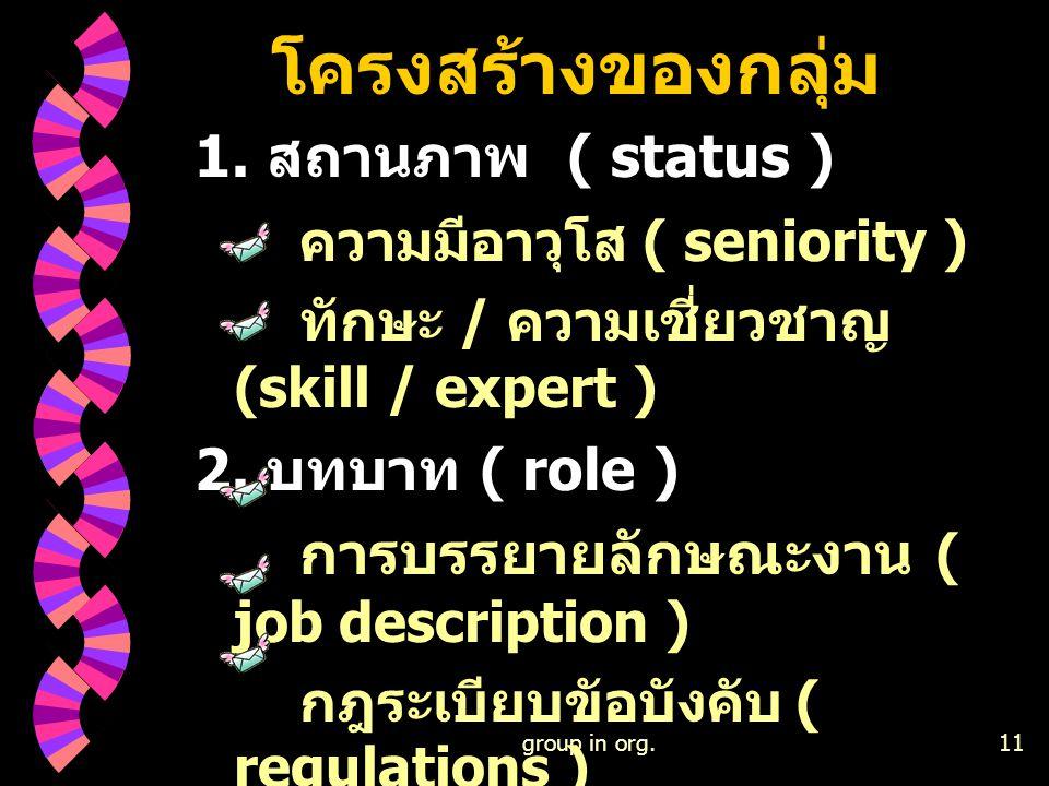 โครงสร้างของกลุ่ม 1. สถานภาพ ( status ) ความมีอาวุโส ( seniority )