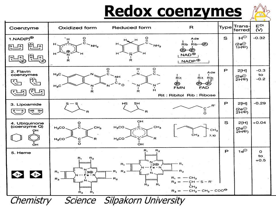 Redox coenzymes Chemistry Science Silpakorn University Dr. Porntip Chaimanee