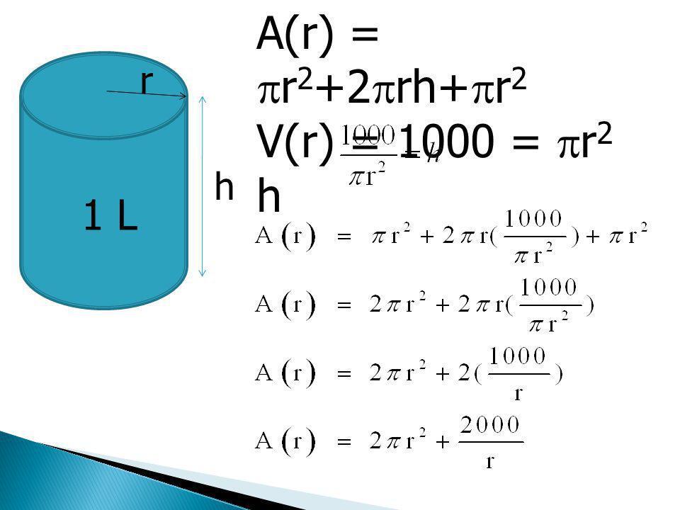 A(r) = r2+2rh+r2 V(r) = 1000 = r2 h r h 1 L
