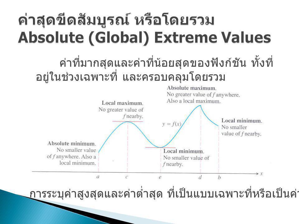 ค่าสุดขีดสัมบูรณ์ หรือโดยรวม Absolute (Global) Extreme Values