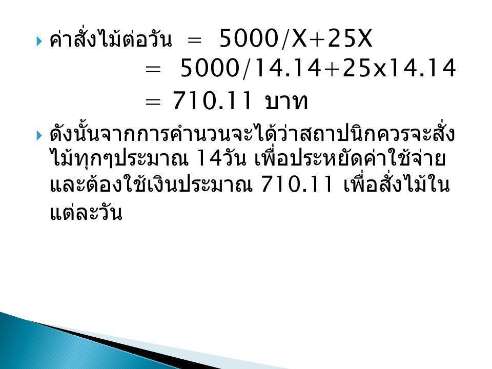 = 710.11 บาท ค่าสั่งไม้ต่อวัน = 5000/X+25X = 5000/14.14+25x14.14