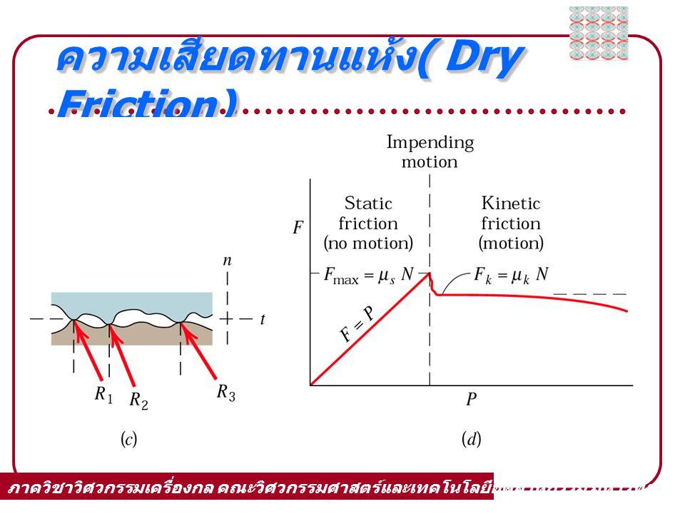 ความเสียดทานแห้ง( Dry Friction)