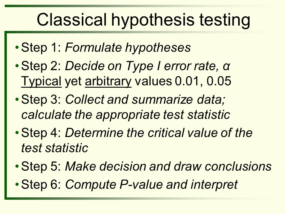Classical hypothesis testing