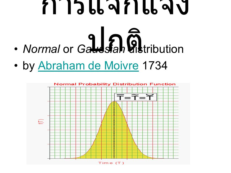 การแจกแจงปกติ Normal or Gaussian distribution