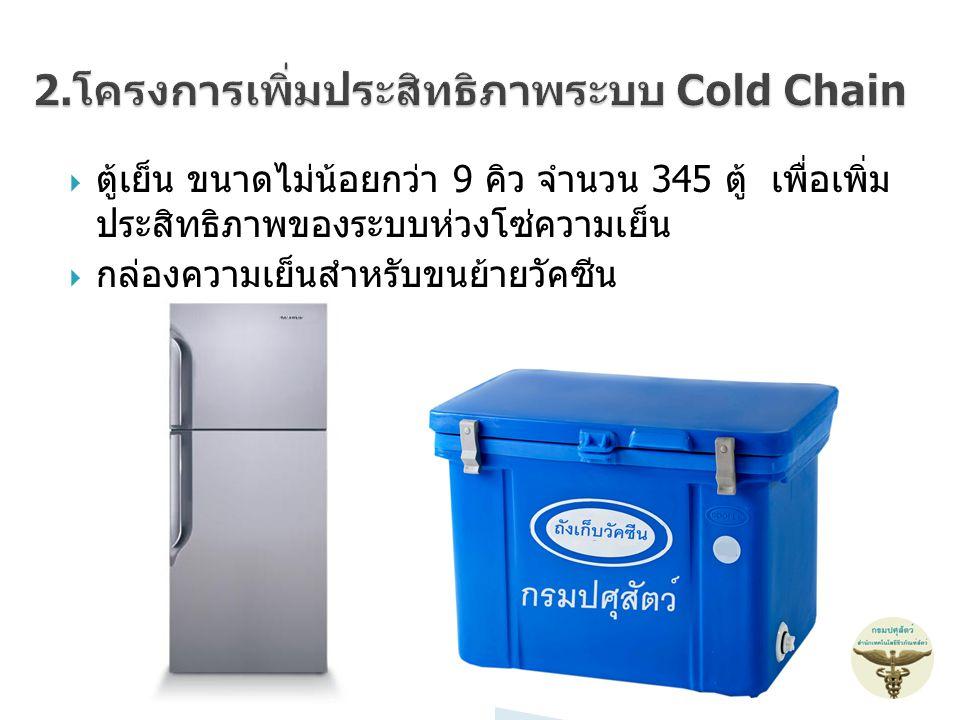 2.โครงการเพิ่มประสิทธิภาพระบบ Cold Chain