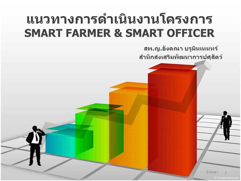 แนวทางการดำเนินงานโครงการ SMART FARMER & SMART OFFICER