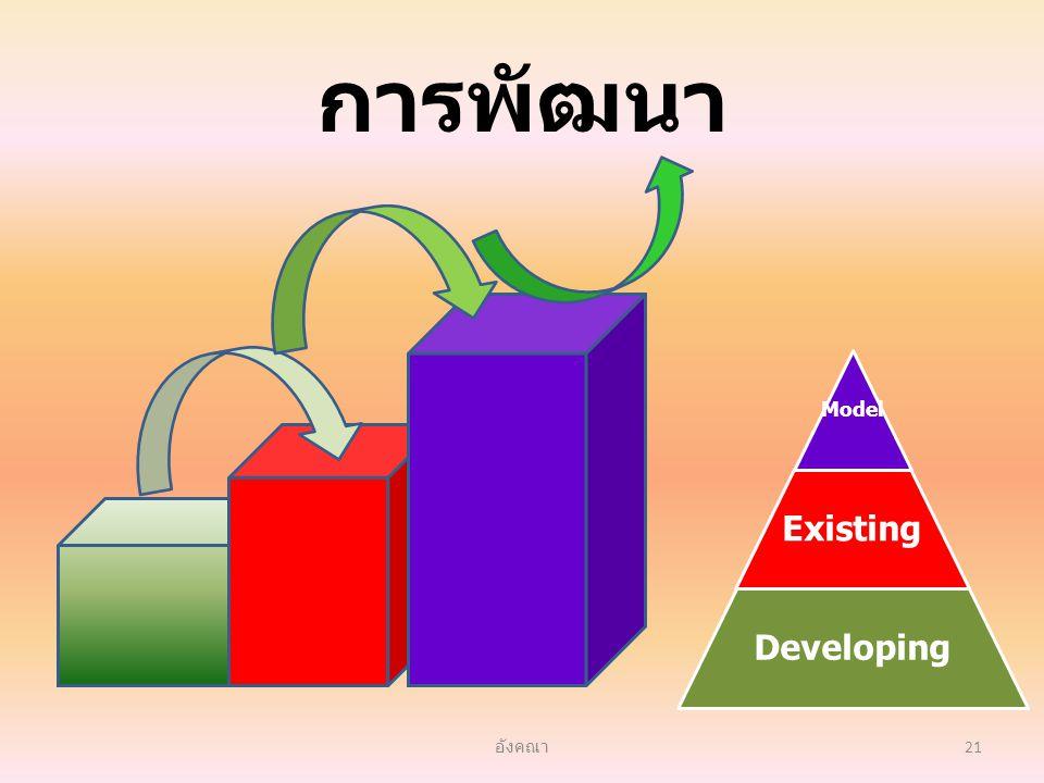 การพัฒนา Model Existing Developing อังคณา อังคณา