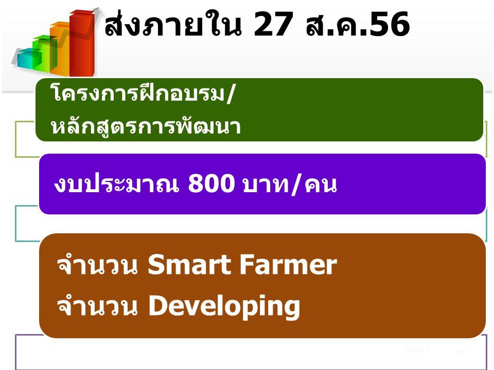 ส่งภายใน 27 ส.ค.56 จำนวน Smart Farmer จำนวน Developing
