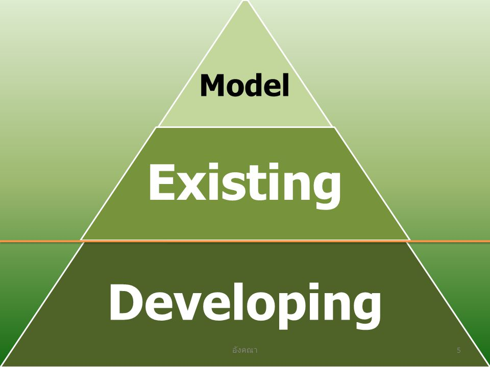 Model Existing Developing อังคณา