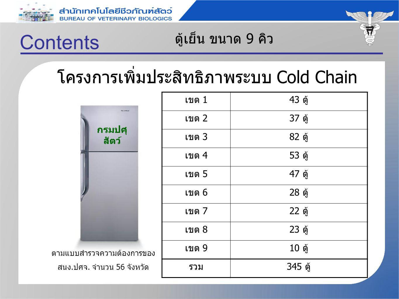 โครงการเพิ่มประสิทธิภาพระบบ Cold Chain